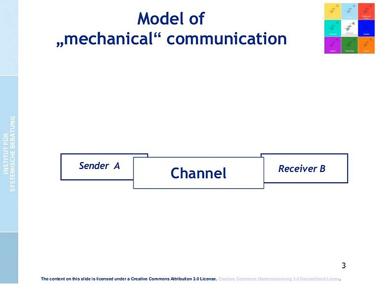 The cultural encounter model of communication