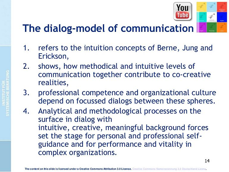 The dialog-model of communication