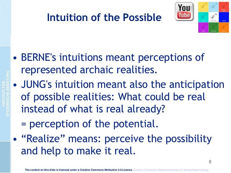 Intuition of the Possible