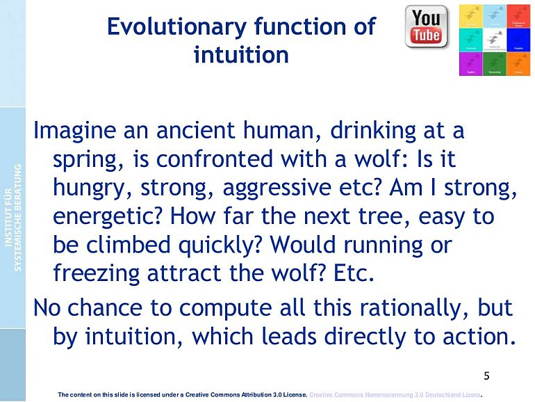 Evolutionary function of Intuition
